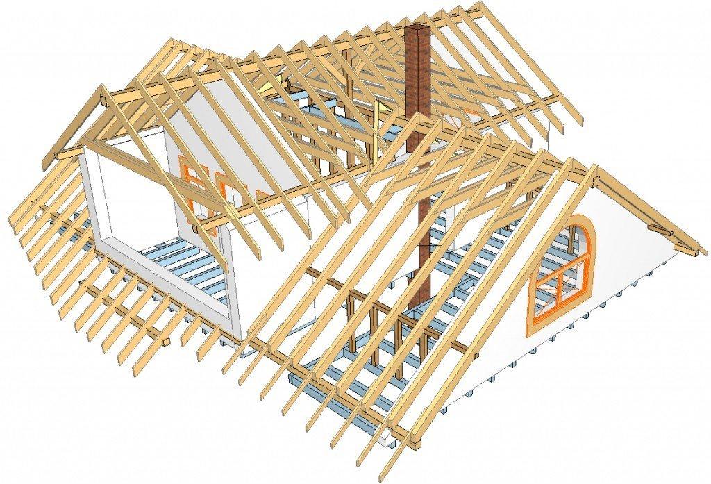 Çatı katı oda yapımı